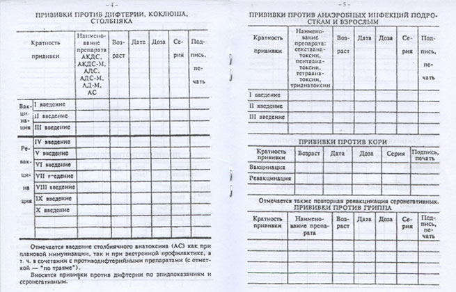 прививочный сертификат страница 4-5