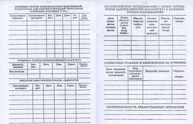 прививочный сертификат страница 6-7